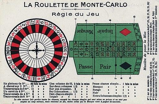 Roulette_de_Monte-Carlo