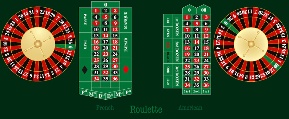 French and American Roulette differences