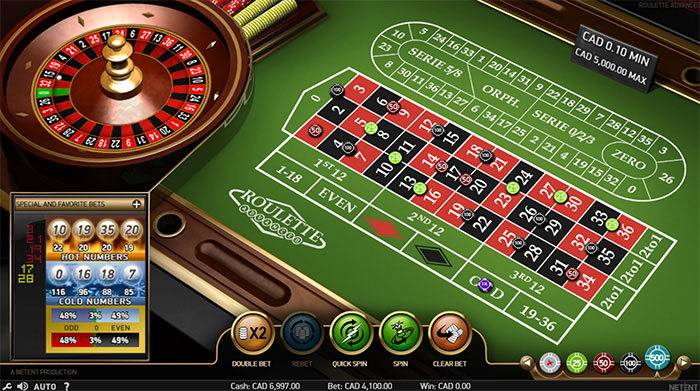 Roulette winning rules meaning