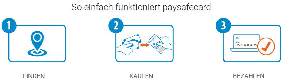 So funktioniert die PaySafeCard